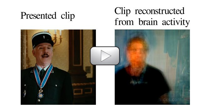 The approximate reconstruction (right) of a movie clip (left) is achieved throug