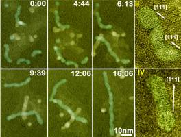 Sequential color TEM images showing the growth of Pt3Fe nanorods over time, disp