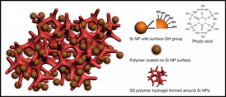 An illustration of a new battery electrode made from a composite of hydrogel and