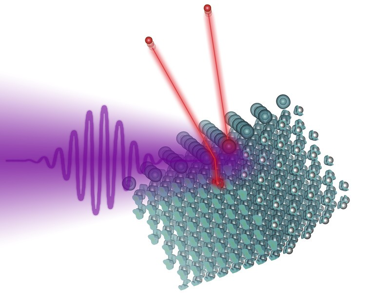 A laser pulse hits a tungsten surface on which iodine atoms have been depositied