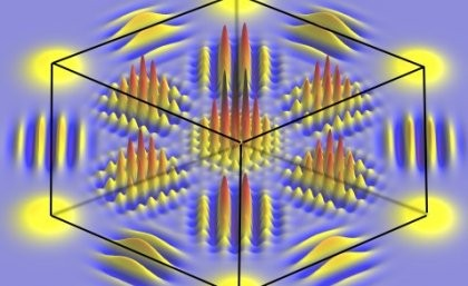 The first new quantum state in the family of hypercubes states shown in position