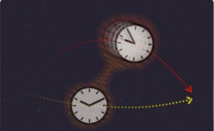 A clock moving in superposition of different speeds would measure a superpositio