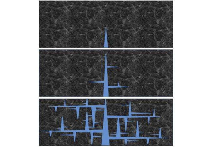 Branching into densely spaced hydraulic cracks is essential for effective gas or