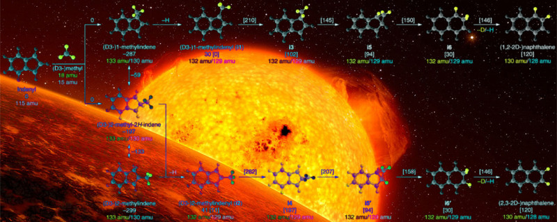 This composite image shows an illustration of a carbon-rich red giant star (midd