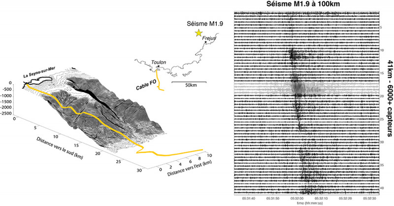Seismic waves generated by a 1.9 magnitude earthquake located north of Fréjus (V