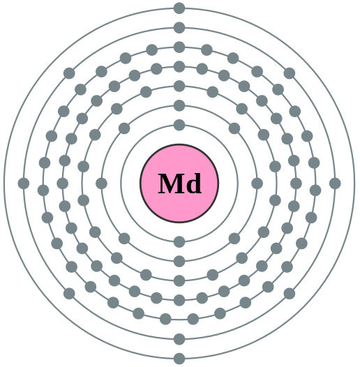 A model showing the 101 electrons orbiting the element mendelevium. (Credit: Pum
