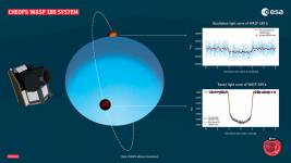Highly precise brightness measurements with CHEOPS: When a planet passes in fron