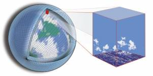 Current climate modeling relies on dividing up the globe into a grid and then co