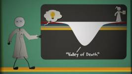 A 'valley of death' lies between a good idea in the lab and a drug that can be t
